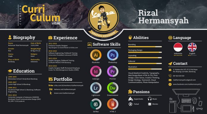 CV Resume Design Inspiration Web Mantra  Resume Design Inspiration