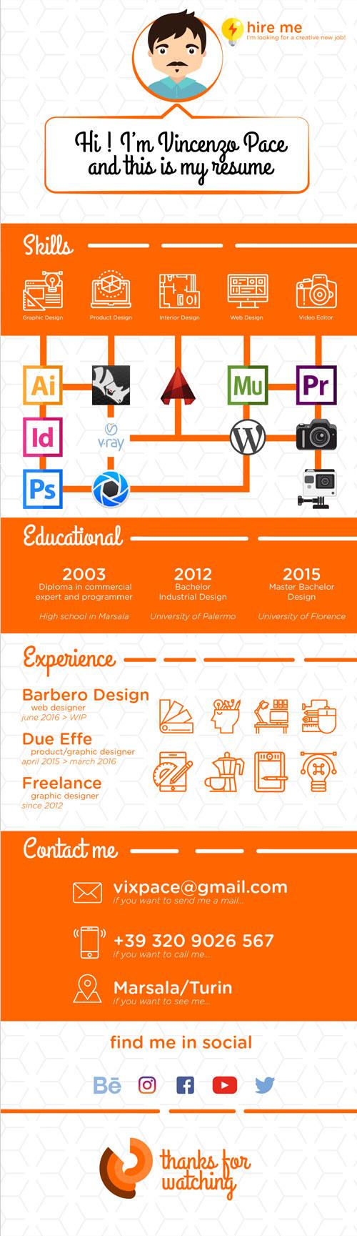 self-promotion-creative-resume-template