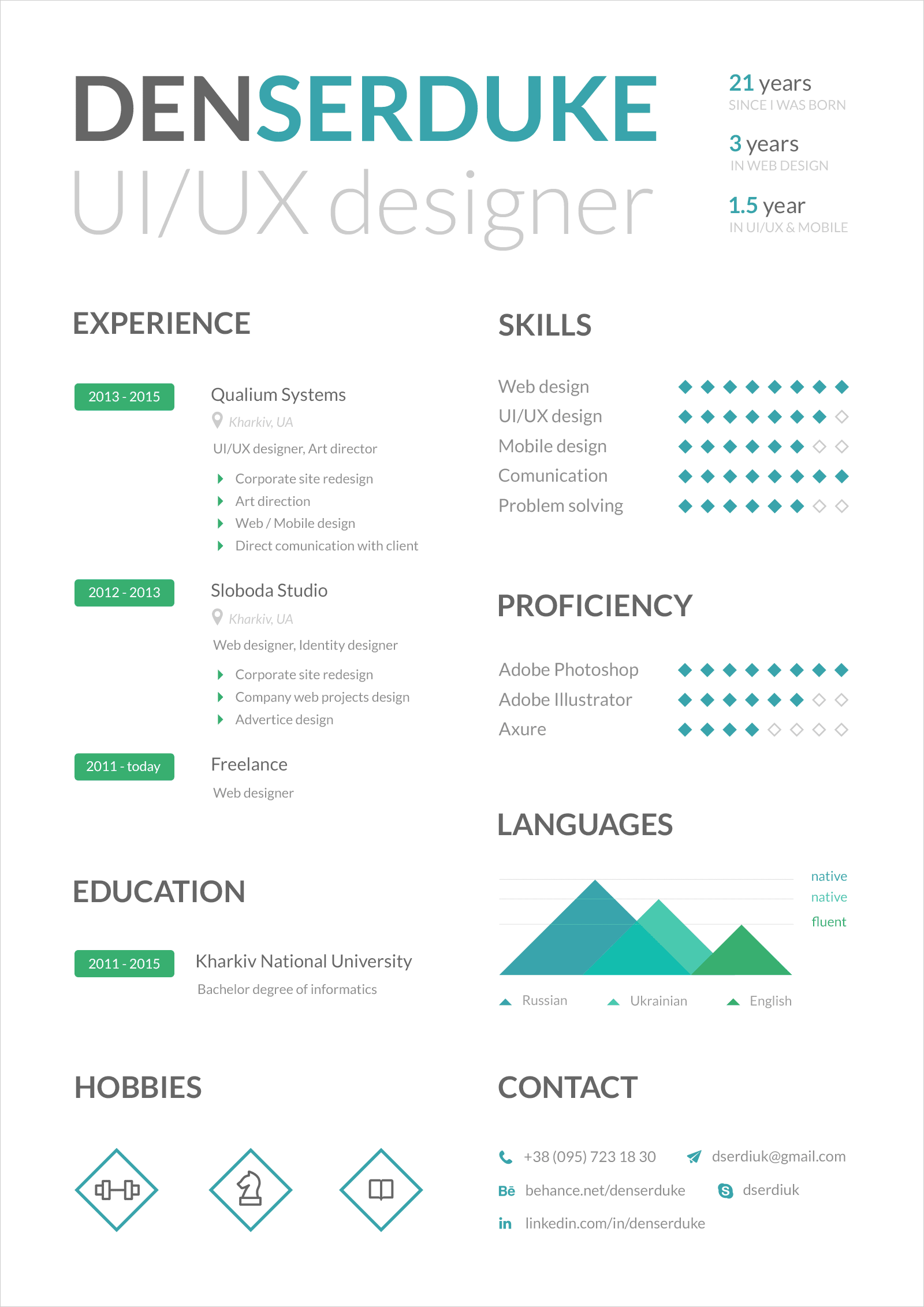 Free Ui Amp Ux Designer Professional Resume Template In Psd
