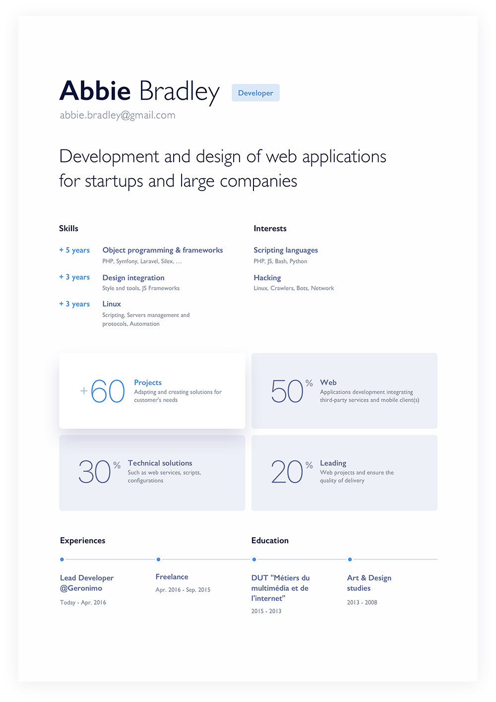 free best sketch  u0026 psd resume template for web developers